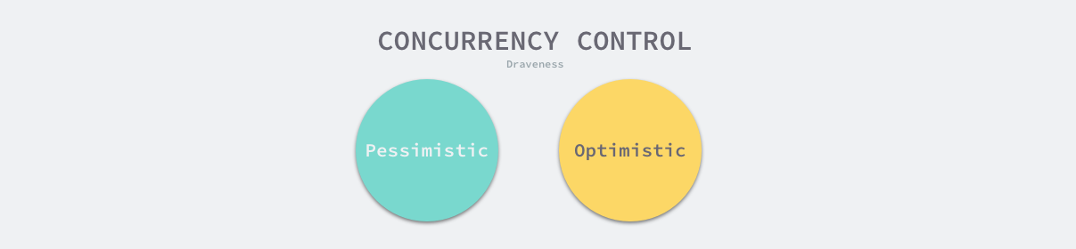 concurrency-control