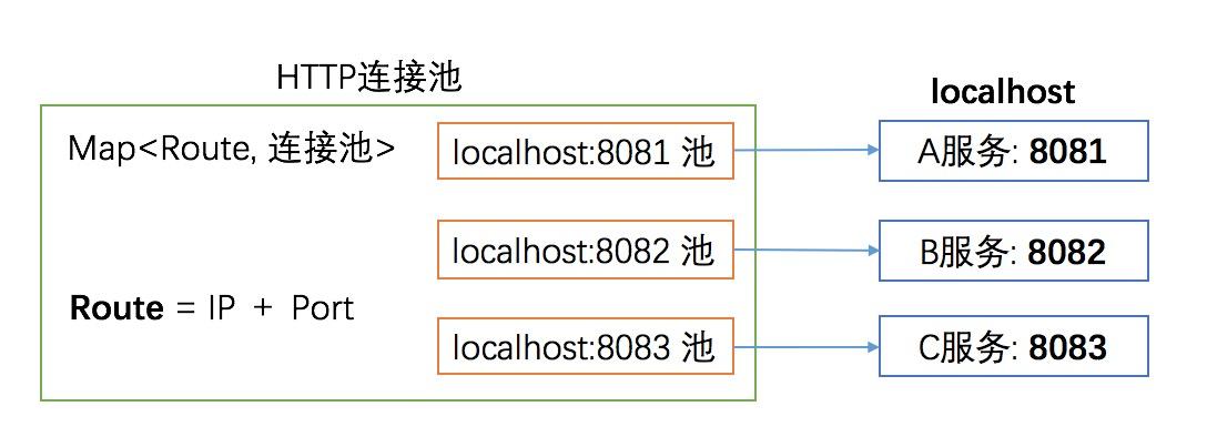 Spring Cloud 实战之Zuul 网关不响应任何请求- 开发者头条