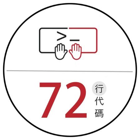 72行代码 - 独家号