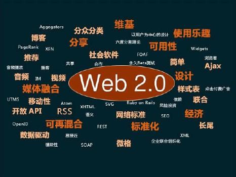 Web开发精选 - 独家号