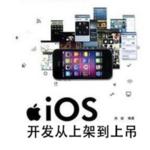 iOS实用技巧 - 独家号